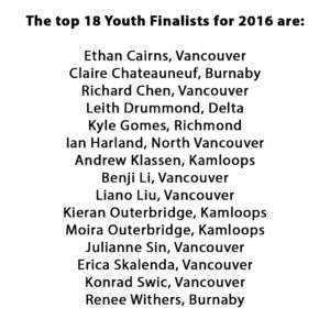 2016 Youth Finalists